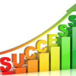 सफलता के लिए कुछ मुख्य उपाय