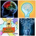 Mind Mapping Process Hindi Article