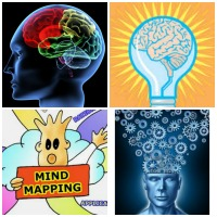 Mind Mapping Process Hindi Article